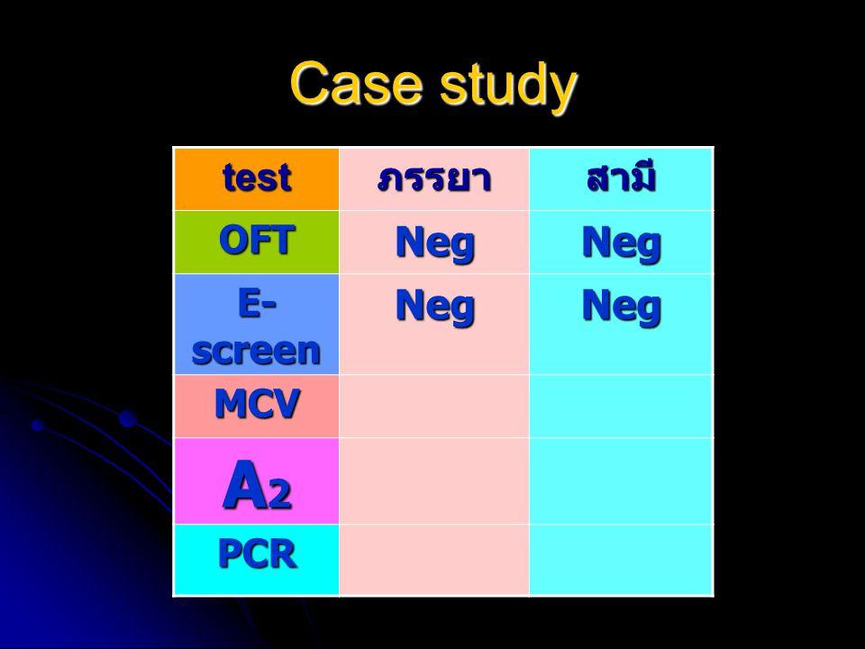 Case study testภรรยาสามี OFTNegNeg E- screen NegNeg MCV A2A2A2A2 PCR