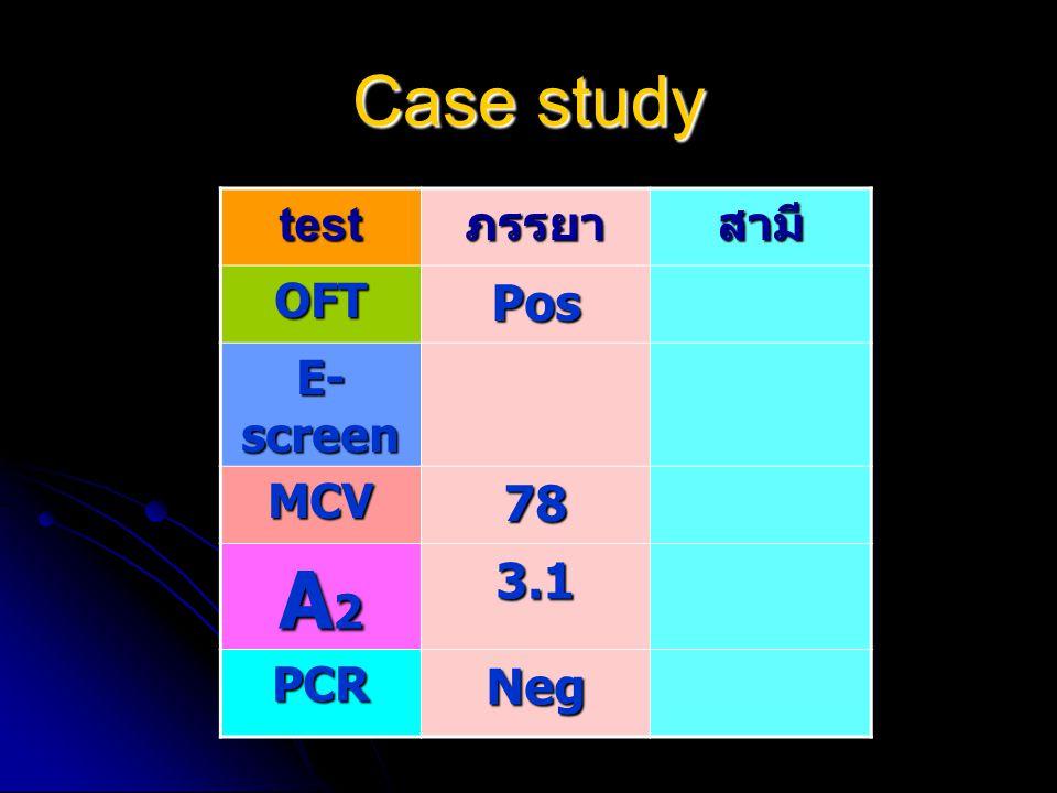 Case study testภรรยาสามี OFTPos E- screen MCV78 A2A2A2A23.1 PCRNeg