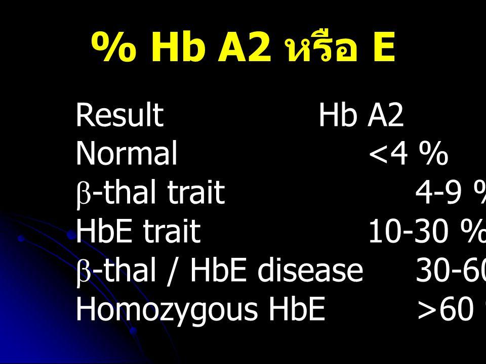 การตรวจคัดกรอง OF Negative ไม่เป็น Hb E trait Positive เป็น Hb E -trait Negative ไม่เป็น α-thal trait ไม่เป็น β -thal trait อาจเป็น Hb E trait E screen +