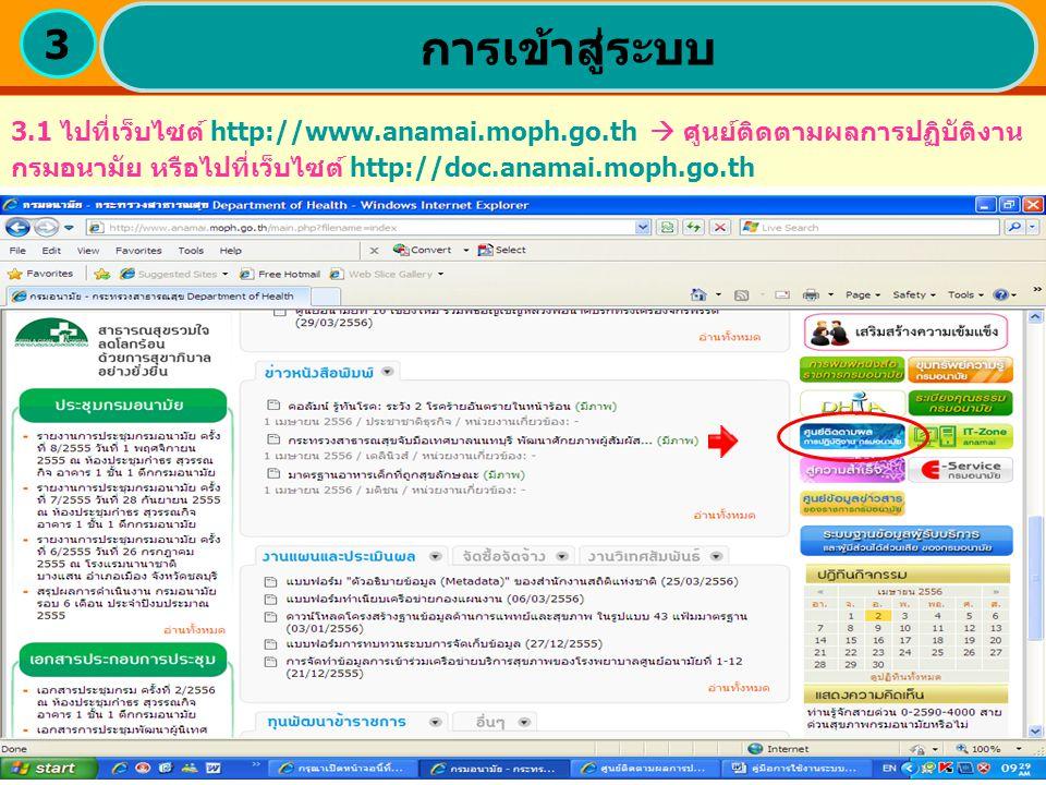 การเข้าสู่ระบบ 3 3.1 ไปที่เว็บไซต์ http://www.anamai.moph.go.th  ศูนย์ติดตามผลการปฏิบัติงาน กรมอนามัย หรือไปที่เว็บไซต์ http://doc.anamai.moph.go.th