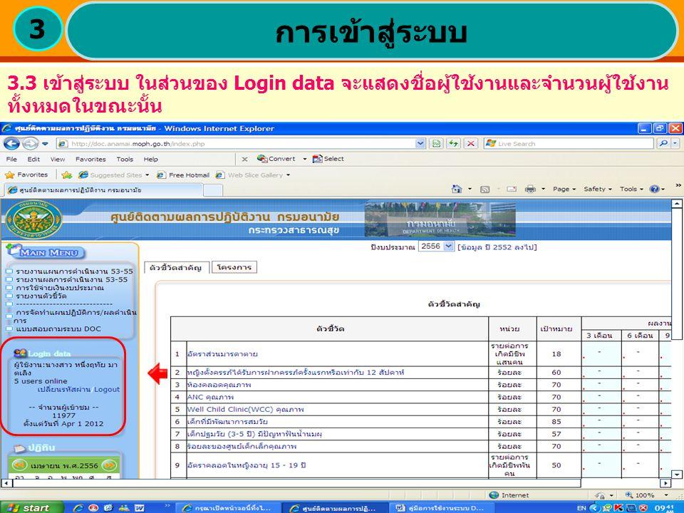 การเข้าสู่ระบบ 3 3.3 เข้าสู่ระบบ ในส่วนของ Login data จะแสดงชื่อผู้ใช้งานและจำนวนผู้ใช้งาน ทั้งหมดในขณะนั้น