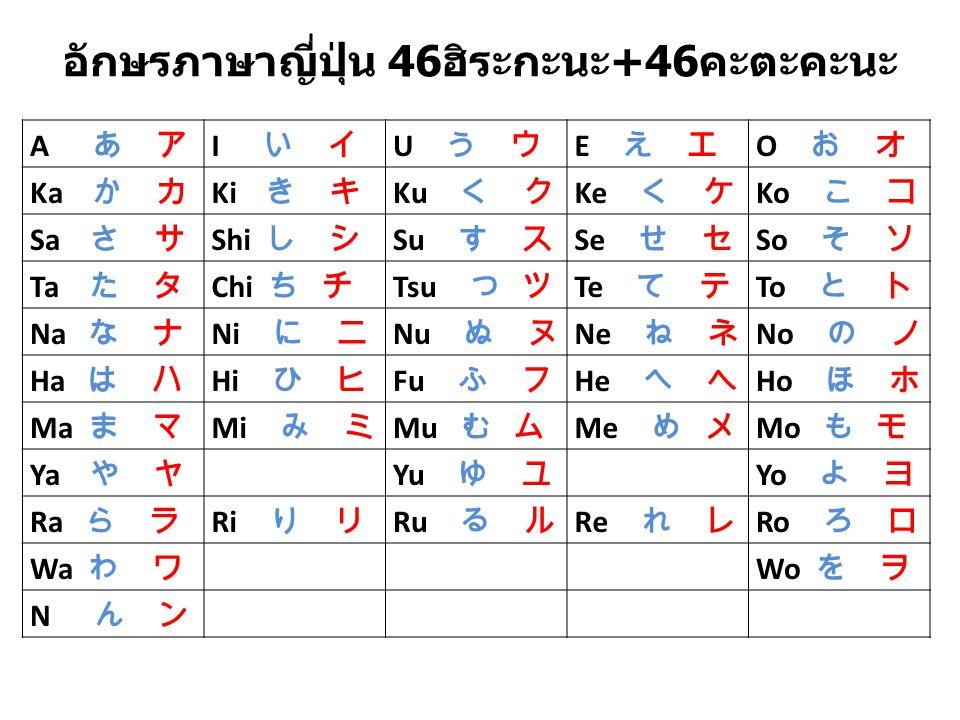 ตอบคำถาม N (ん)ออกเสียงได้ทั้ง น, ม, ง ตัวอย่าง gomennasai konbanwa sumimasen gohan
