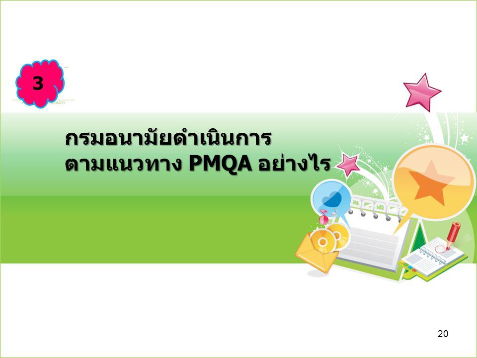 กรมอนามัยดำเนินการ ตามแนวทาง PMQA อย่างไร 3 20