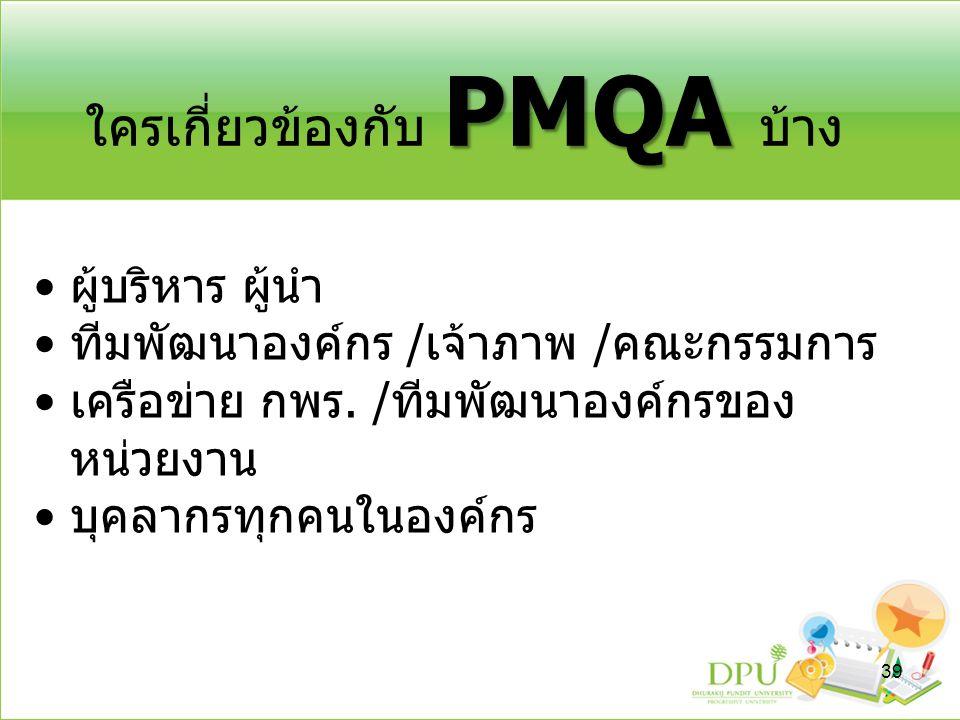 PMQA ใครเกี่ยวข้องกับ PMQA บ้าง ผู้บริหาร ผู้นำ ทีมพัฒนาองค์กร /เจ้าภาพ /คณะกรรมการ เครือข่าย กพร. /ทีมพัฒนาองค์กรของ หน่วยงาน บุคลากรทุกคนในองค์กร 39