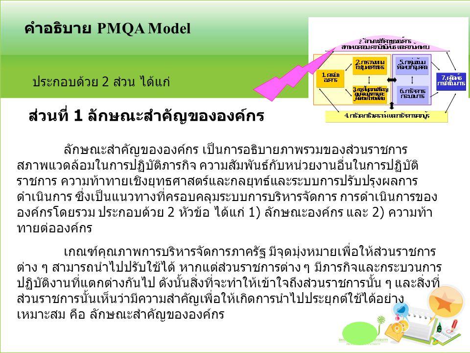 คำอธิบาย PMQA Model ส่วนที่ 1 ลักษณะสำคัญขององค์กร ลักษณะสำคัญขององค์กร เป็นการอธิบายภาพรวมของส่วนราชการ สภาพแวดล้อมในการปฏิบัติภารกิจ ความสัมพันธ์กับ