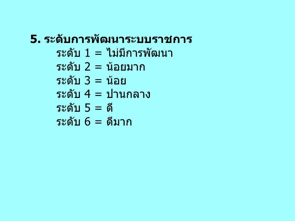 5. ระดับการพัฒนาระบบราชการ ระดับ 1 = ไม่มีการพัฒนา ระดับ 2 = น้อยมาก ระดับ 3 = น้อย ระดับ 4 = ปานกลาง ระดับ 5 = ดี ระดับ 6 = ดีมาก