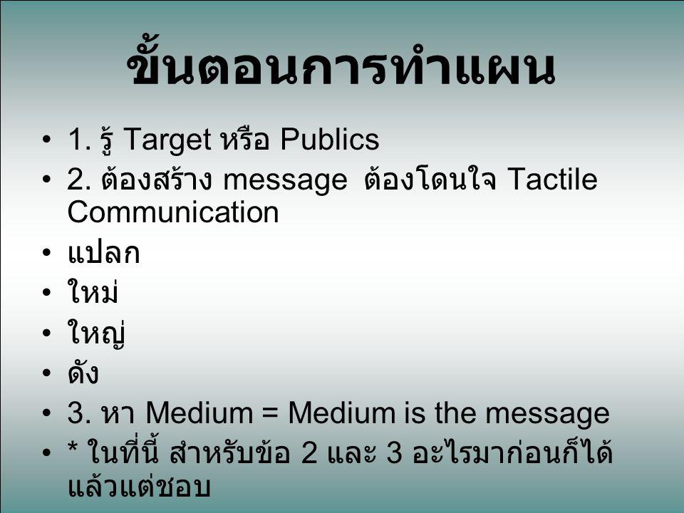 ขั้นตอนการทำแผน 1. รู้ Target หรือ Publics 2. ต้องสร้าง message ต้องโดนใจ Tactile Communication แปลก ใหม่ ใหญ่ ดัง 3. หา Medium = Medium is the messag