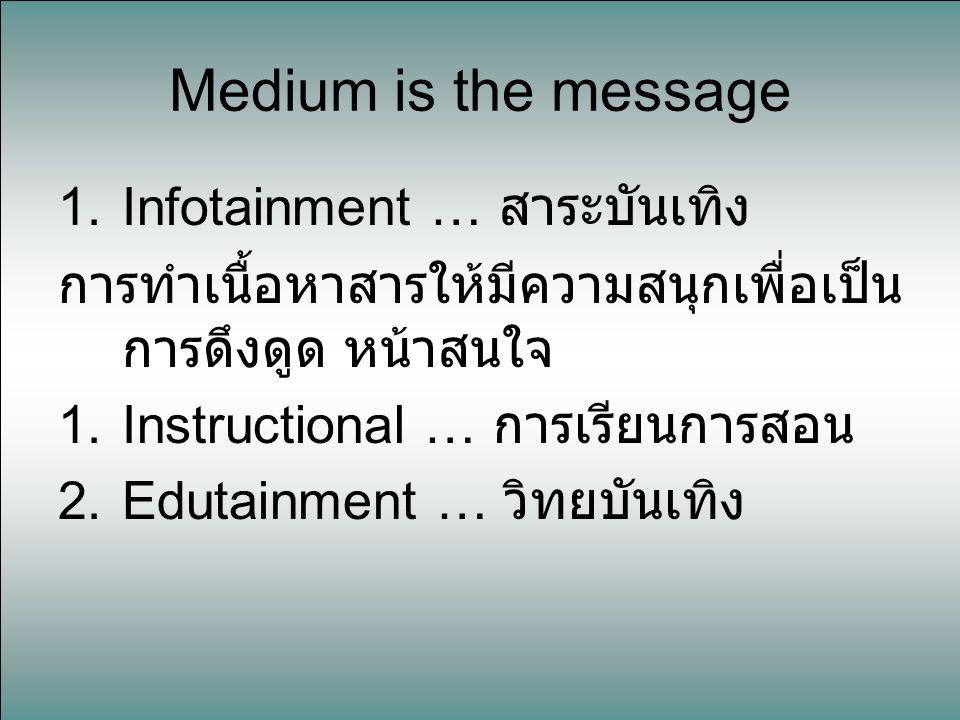 1.Infotainment … สาระบันเทิง การทำเนื้อหาสารให้มีความสนุกเพื่อเป็น การดึงดูด หน้าสนใจ 1.Instructional … การเรียนการสอน 2.Edutainment … วิทยบันเทิง Med