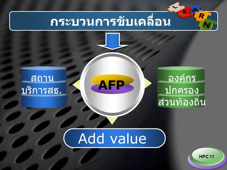 LOGO กระบวนการขับเคลื่อน AFP Add value สถาน บริการสธ. องค์กร ปกครอง ส่วนท้องถิ่น HPC 11