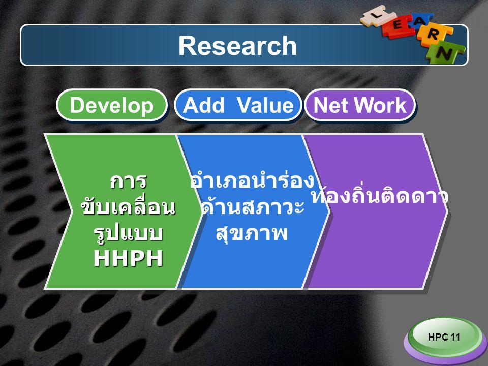 LOGO Research Develop Add Value Net Work การ ขับเคลื่อน รูปแบบ HHPH อำเภอนำร่อง ด้านสภาวะ สุขภาพ ท้องถิ่นติดดาว HPC 11
