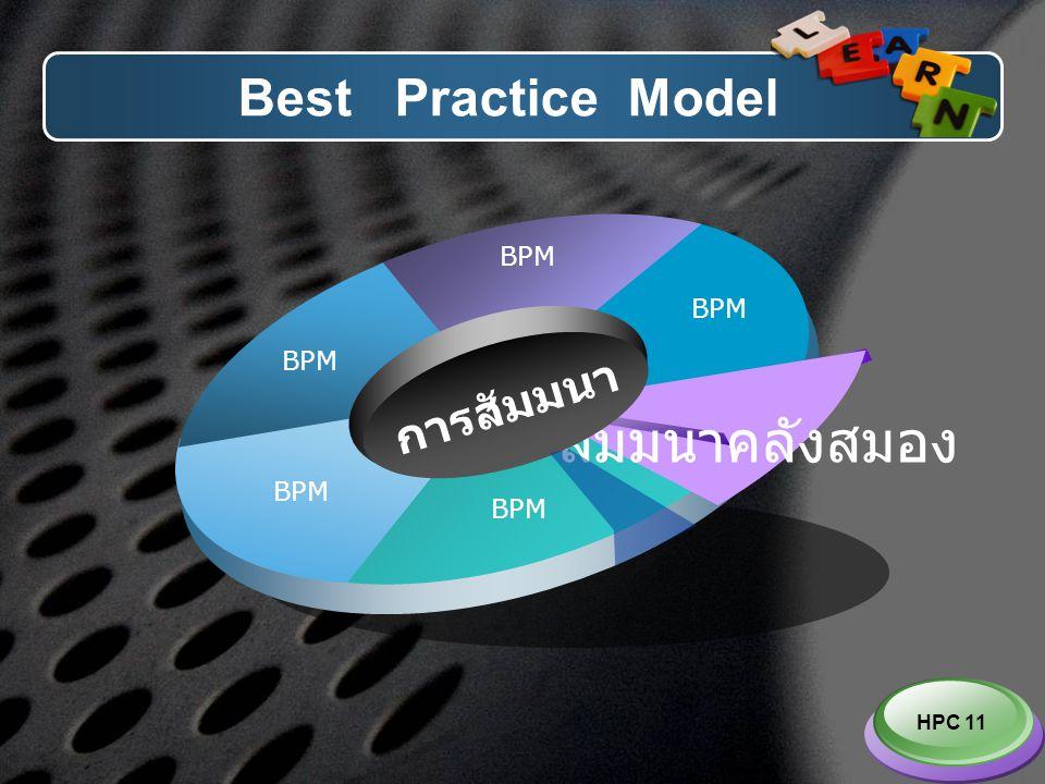 LOGO Best Practice Model BPM สัมมนาคลังสมอง BPM การสัมมนา HPC 11