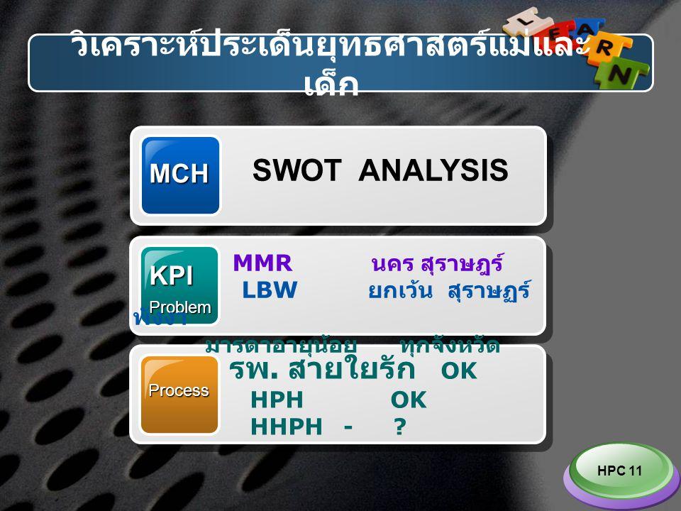LOGO วิเคราะห์ประเด็นยุทธศาสตร์แม่และ เด็ก รพ. สายใยรัก OK HPH OK HHPH - ? รพ. สายใยรัก OK HPH OK HHPH - ? Process MCH SWOT ANALYSIS Problem KPI MMR น