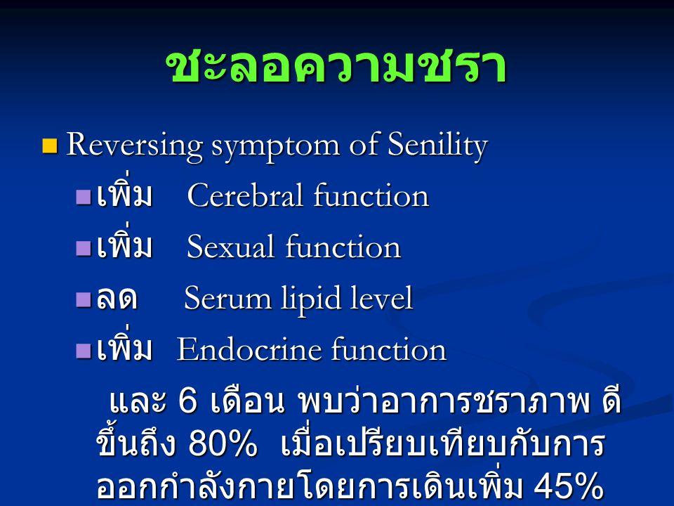 ชะลอความชรา Reversing symptom of Senility Reversing symptom of Senility เพิ่ม Cerebral function เพิ่ม Cerebral function เพิ่ม Sexual function เพิ่ม Sexual function ลด Serum lipid level ลด Serum lipid level เพิ่ม Endocrine function เพิ่ม Endocrine function และ 6 เดือน พบว่าอาการชราภาพ ดี ขึ้นถึง 80% เมื่อเปรียบเทียบกับการ ออกกำลังกายโดยการเดินเพิ่ม 45%