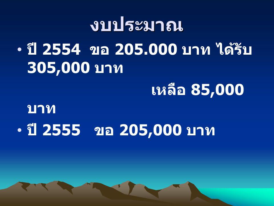 งบประมาณ ปี 2554 ขอ 205.000 บาท ได้รับ 305,000 บาท เหลือ 85,000 บาท ปี 2555 ขอ 205,000 บาท