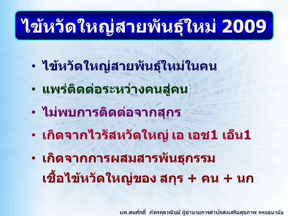 ไข้หวัดใหญ่สายพันธุ์ใหม่ 2009 ไข้หวัดใหญ่สายพันธุ์ใหม่ในคน แพร่ติดต่อระหว่างคนสู่คน ไม่พบการติดต่อจากสุกร เกิดจากไวรัสหวัดใหญ่ เอ เอช 1 เอ็น 1 เกิดจาก