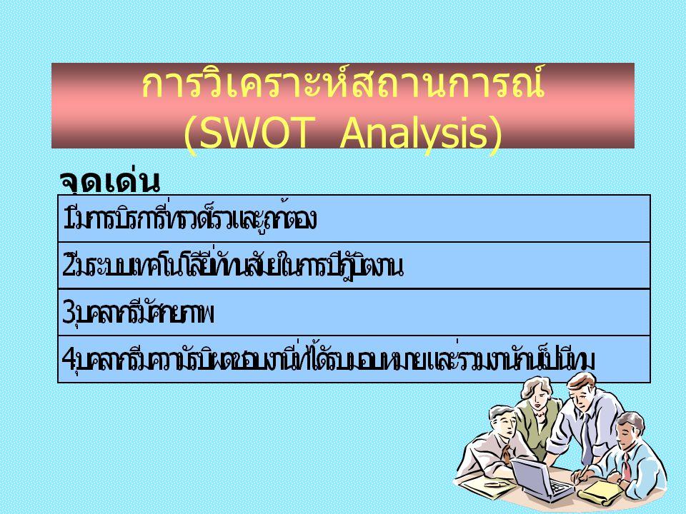 การวิเคราะห์สถานการณ์ (SWOT Analysis)  รวบรวมประเด็น จุดเด่น จุดด้อย โอกาส ภัยคุกคาม  ให้คะแนนความสำคัญในหัวข้อต่าง ๆ  สรุปสถานการณ์ปัจจุบันของกลุ่