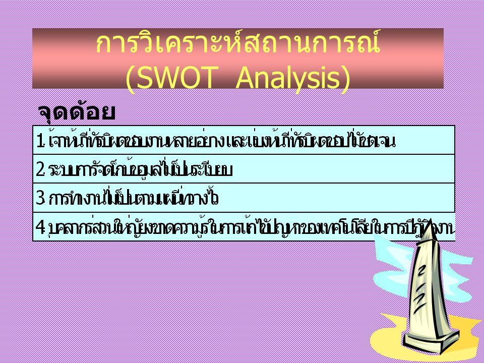 จุดเด่น (O) การวิเคราะห์สถานการณ์ (SWOT Analysis)
