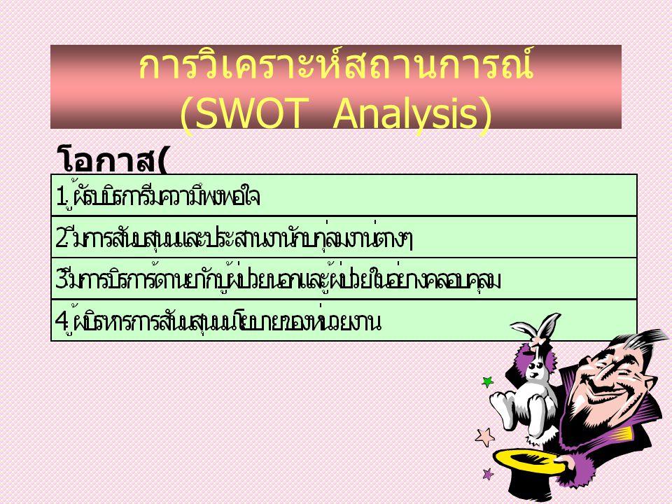 จุดด้อย (W) การวิเคราะห์สถานการณ์ (SWOT Analysis)