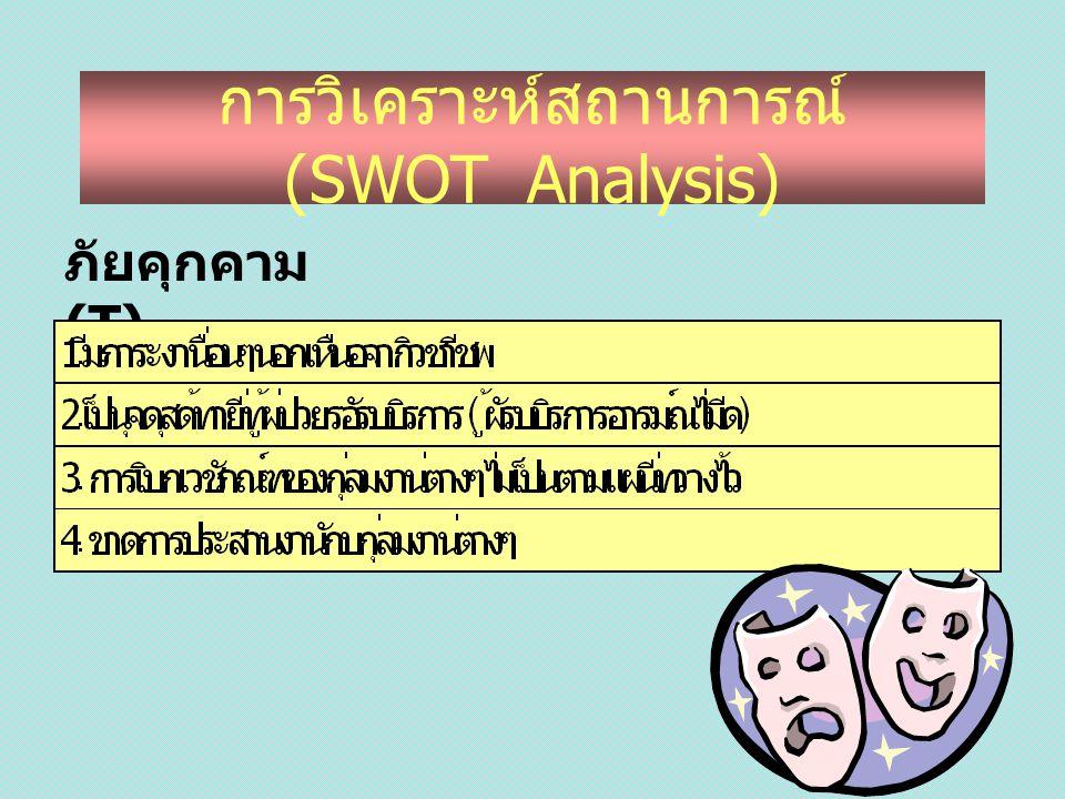 โอกาส ( O) การวิเคราะห์สถานการณ์ (SWOT Analysis)