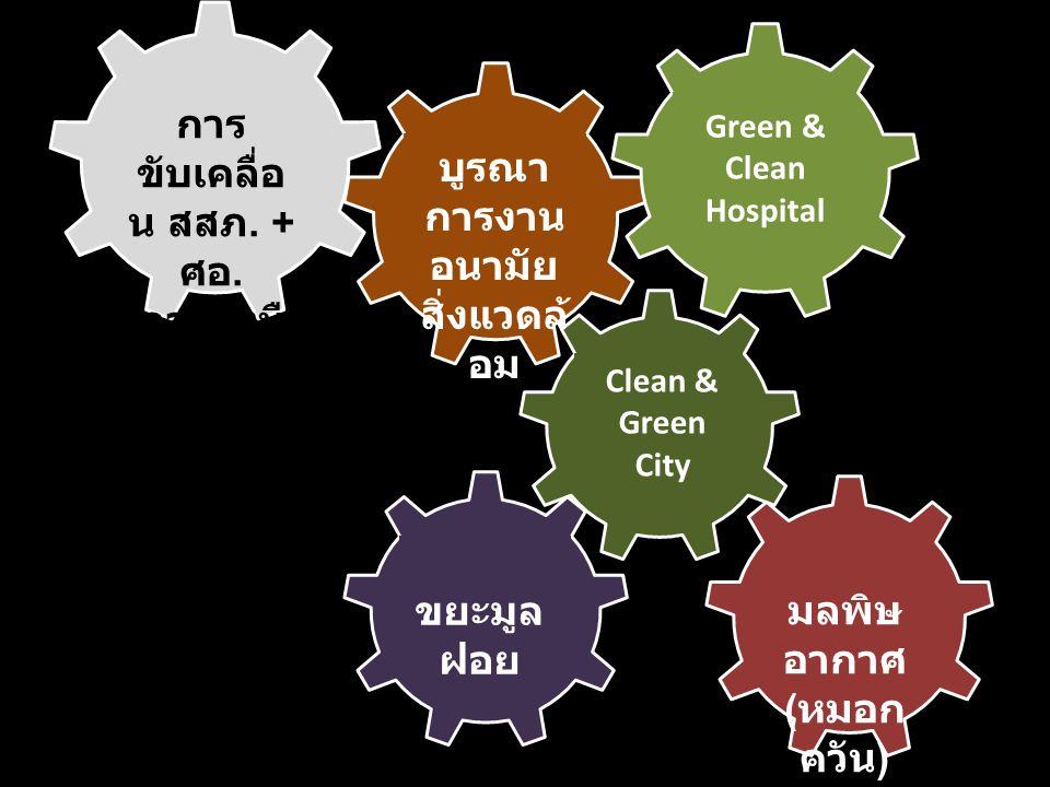 การ ขับเคลื่อ น สสภ. + ศอ. ภาคเหนื อ Green & Clean Hospital บูรณา การงาน อนามัย สิ่งแวดล้ อม Clean & Green City ขยะมูล ฝอย มลพิษ อากาศ ( หมอก ควัน )