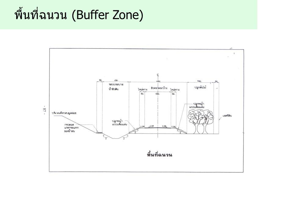 พื้นที่ฉนวน (Buffer Zone)