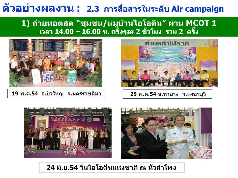 """ตัวอย่างผลงาน : 2.3 การสื่อสารในระดับ Air campaign 1) ถ่ายทอดสด """"ชุมชน/หมู่บ้านไอโอดีน"""" ผ่าน MCOT 1 เวลา 14.00 – 16.00 น. ครั้งๆละ 2 ชั่วโมง รวม 2 ครั"""