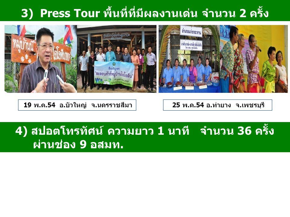 3) Press Tour พื้นที่ที่มีผลงานเด่น จำนวน 2 ครั้ง 4) สปอตโทรทัศน์ ความยาว 1 นาที จำนวน 36 ครั้ง ผ่านช่อง 9 อสมท. 19 พ.ค.54 อ.บัวใหญ่ จ.นครราชสีมา 25 พ