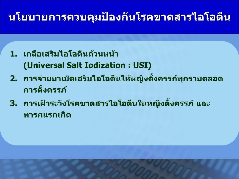 นโยบายการควบคุมป้องกันโรคขาดสารไอโอดีน 1.เกลือเสริมไอโอดีนถ้วนหน้า (Universal Salt Iodization : USI) 2.การจ่ายยาเม็ดเสริมไอโอดีนให้หญิงตั้งครรภ์ทุกราย