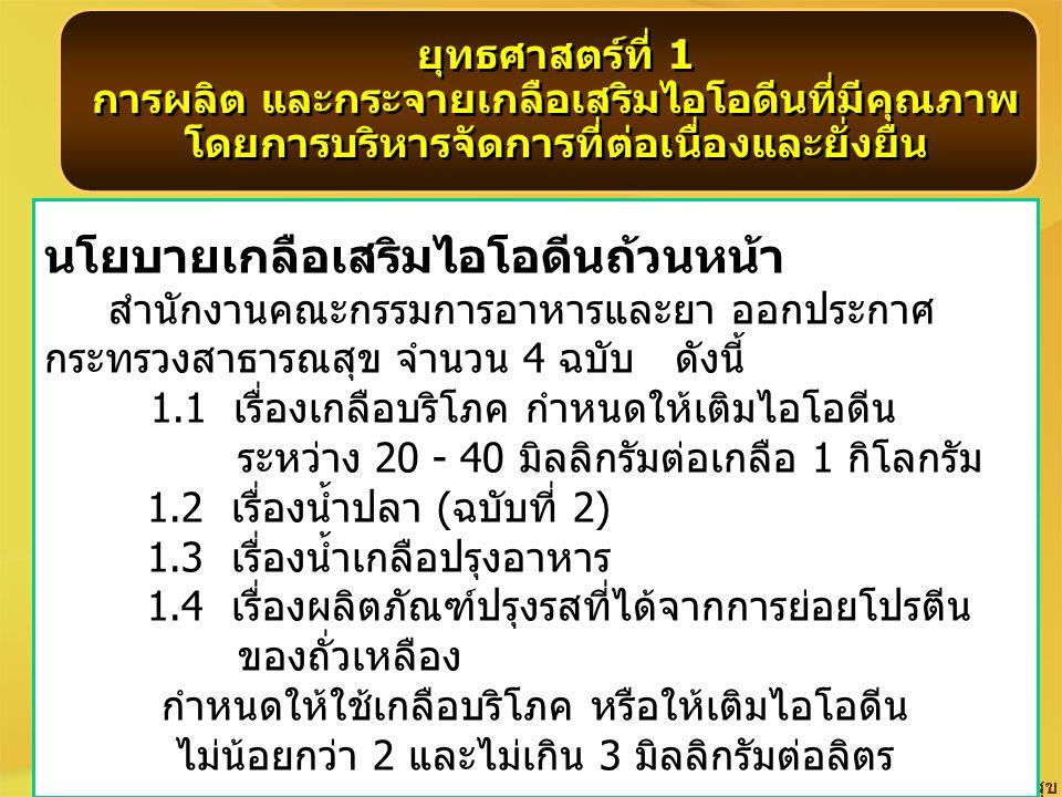 ยุทธศาสตร์ที่ 2 การจัดทำระบบการเฝ้าระวังติดตาม และประเมินผลโครงการ ระบบเฝ้าระวังภาวะการขาดสารไอโอดีนในประชาชนไทย การเฝ้าระวังในคน การเฝ้าระวังในเกลือ