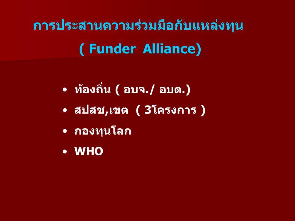 การประสานความร่วมมือกับแหล่งทุน ( Funder Alliance) ท้องถิ่น ( อบจ./ อบต.) สปสช,เขต ( 3โครงการ ) กองทุนโลก WHO