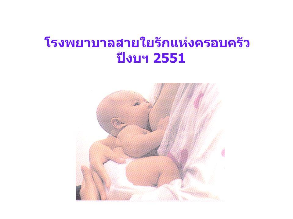 โรงพยาบาลสายใยรักแห่งครอบครัว ปีงบฯ 2551 โรงพยาบาลสายใยรักแห่งครอบครัว ปีงบฯ 2551