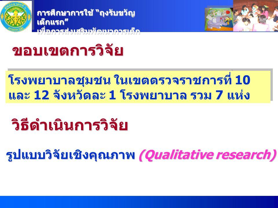 ขอบเขตการวิจัย โรงพยาบาลชุมชน ในเขตตรวจราชการที่ 10 และ 12 จังหวัดละ 1 โรงพยาบาล รวม 7 แห่ง วิธีดำเนินการวิจัย รูปแบบวิจัยเชิงคุณภาพ(Qualitative resea