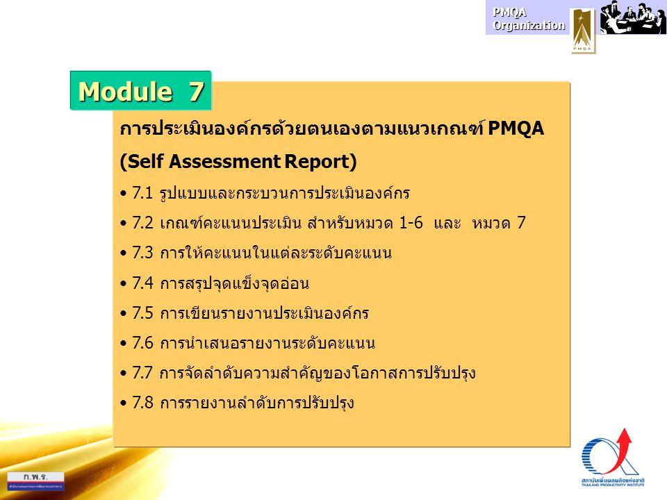 PMQA Organization Module 7 การประเมินองค์กรด้วยตนเองตามแนวเกณฑ์ PMQA (Self Assessment Report) 7.1 รูปแบบและกระบวนการประเมินองค์กร 7.2 เกณฑ์คะแนนประเมิ