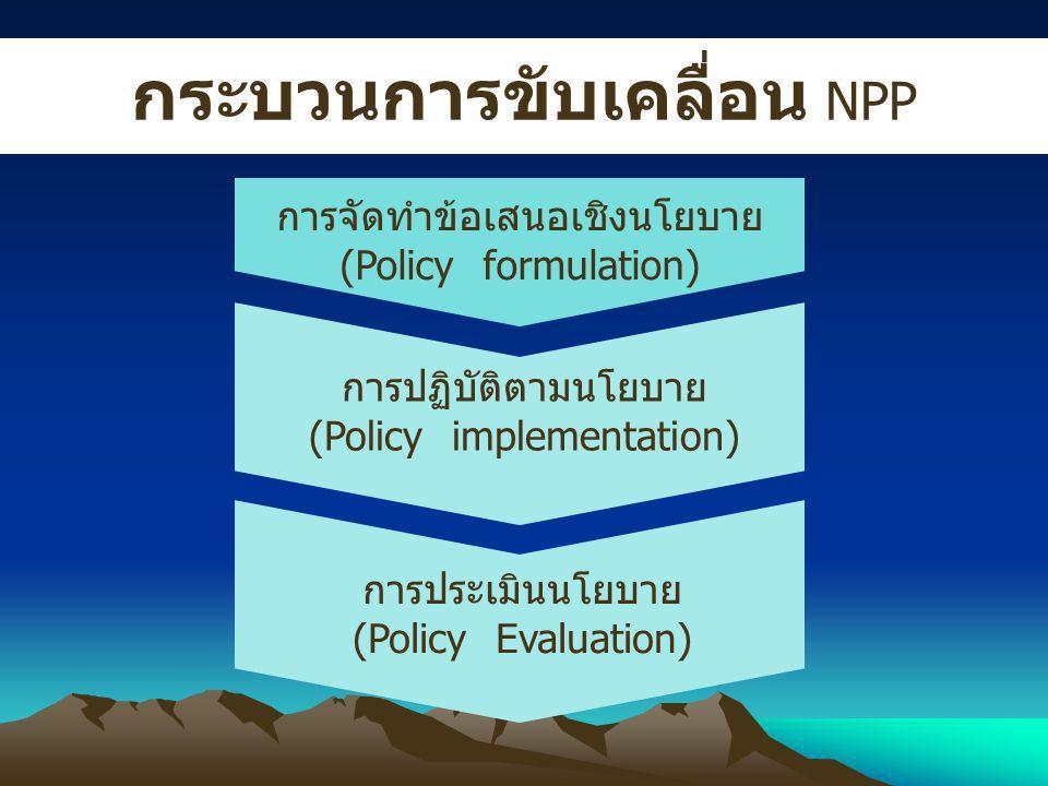 กระบวนการขับเคลื่อน NPP การจัดทำข้อเสนอเชิงนโยบาย (Policy formulation) การปฏิบัติตามนโยบาย (Policy implementation) การประเมินนโยบาย (Policy Evaluation