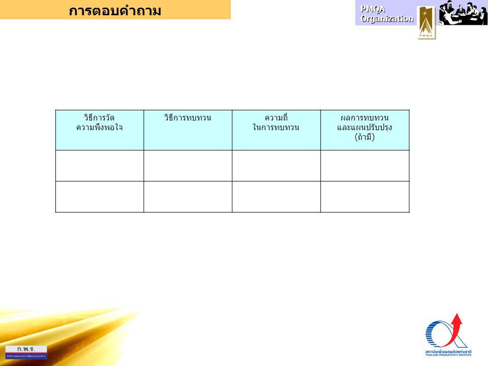 PMQA Organization การตอบคำถาม วิธีการวัด ความพึงพอใจ วิธีการทบทวนความถี่ ในการทบทวน ผลการทบทวน และแผนปรับปรุง (ถ้ามี)