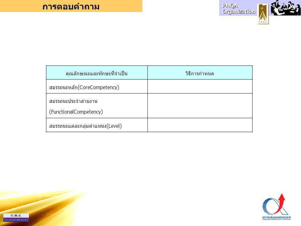 PMQA Organization การตอบคำถาม คุณลักษณะและทักษะที่จำเป็นวิธีการกำหนด สมรรถนะหลัก(CoreCompetency) สมรรถนะประจำสายงาน (FunctionalCompetency) สมรรถนะแต่ล