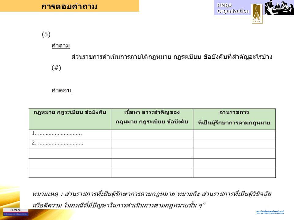 PMQA Organization การตอบคำถาม
