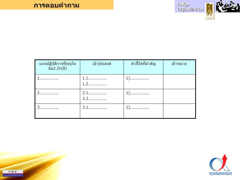 PMQA Organization การตอบคำถาม แผนปฏิบัติการที่ระบุใน ข้อ2.2ก(8) เป้าประสงค์ตัวชี้วัดที่สำคัญเป้าหมาย 1………………1.1…………….. 1.2…………….. 1)……………… 2………………2.1…
