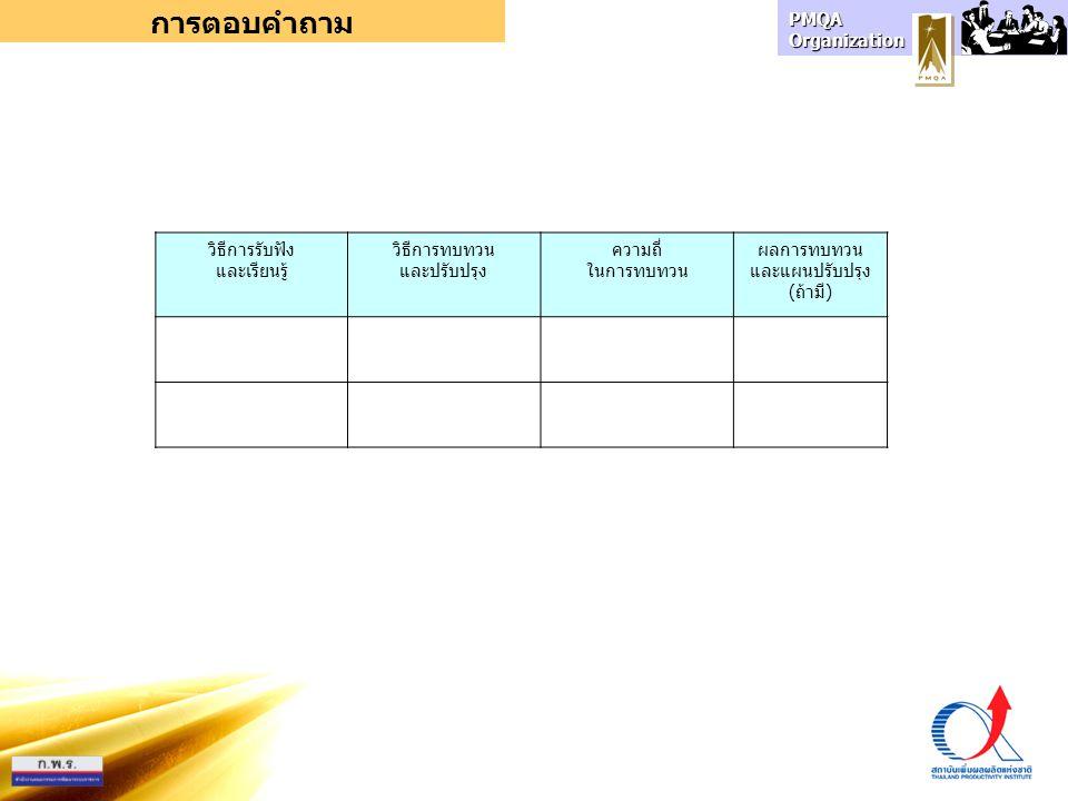 PMQA Organization การตอบคำถาม วิธีการรับฟัง และเรียนรู้ วิธีการทบทวน และปรับปรุง ความถี่ ในการทบทวน ผลการทบทวน และแผนปรับปรุง (ถ้ามี)