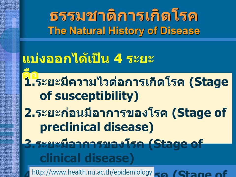 1. ระยะมีความไวต่อการเกิดโรค (Stage of susceptibility) 2. ระยะก่อนมีอาการของโรค (Stage of preclinical disease) 3. ระยะมีอาการของโรค (Stage of clinical