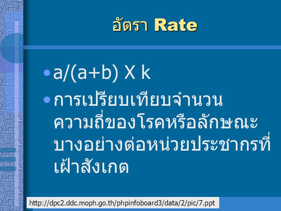 อัตรา Rate a/(a+b) X k การเปรียบเทียบจำนวน ความถี่ของโรคหรือลักษณะ บางอย่างต่อหน่วยประชากรที่ เฝ้าสังเกต http://dpc2.ddc.moph.go.th/phpinfoboard3/data