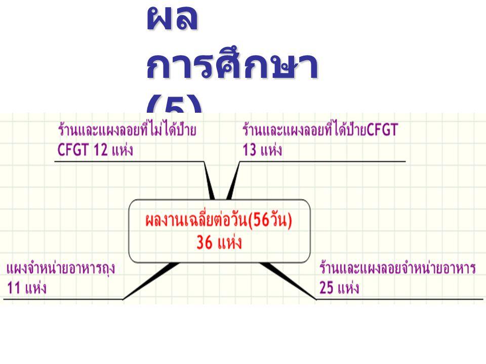 ผล การศึกษา (5)