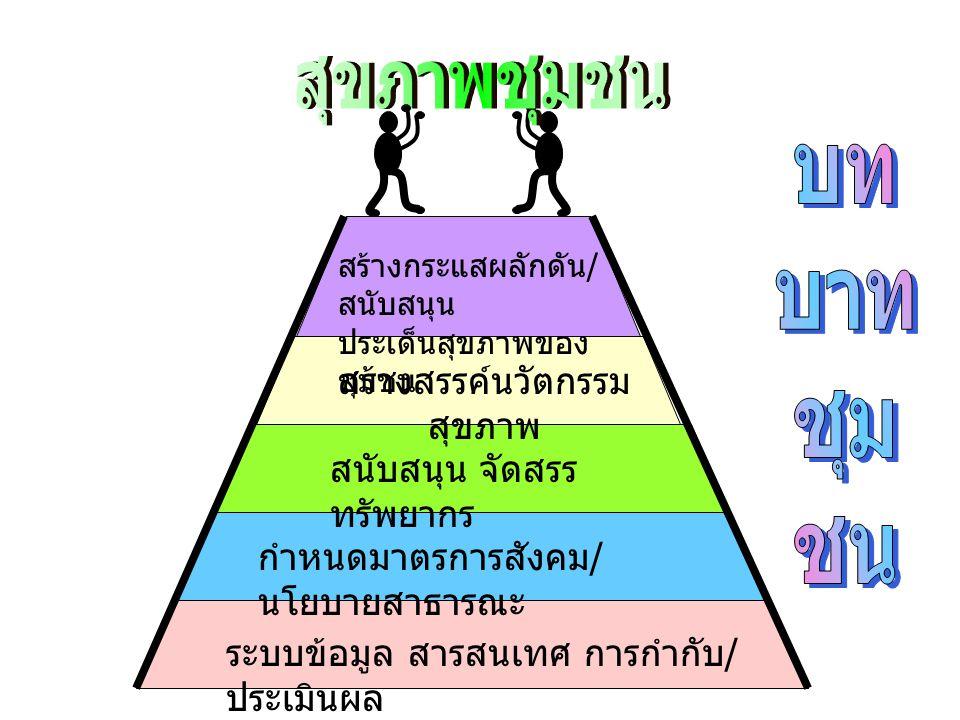 โทร. 089- 7755846 ผู้ช่วยผู้อำนวยการด้านวิชาการ