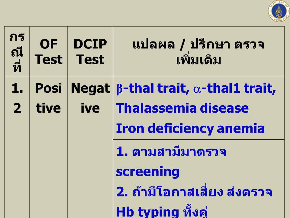 กร ณี ที่ OF Test DCIP Test แปลผล / ปรึกษา ตรวจ เพิ่มเติม 1. 2 Posi tive Negat ive β -thal trait,  -thal1 trait, Thalassemia disease Iron deficiency