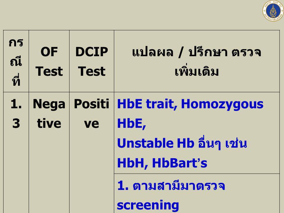 กร ณี ที่ OF Test DCIP Test แปลผล / ปรึกษา ตรวจ เพิ่มเติม 1. 3 Nega tive Positi ve HbE trait, Homozygous HbE, Unstable Hb อื่นๆ เช่น HbH, HbBart's 1.