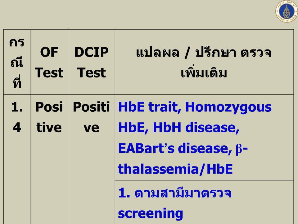 กร ณี ที่ OF Test DCIP Test แปลผล / ปรึกษา ตรวจ เพิ่มเติม 1. 4 Posi tive HbE trait, Homozygous HbE, HbH disease, EABart's disease, β - thalassemia/HbE