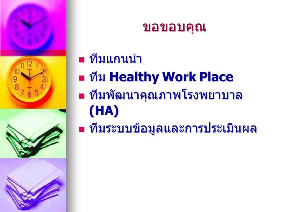 ขอขอบคุณ ทีมแกนนำ ทีมแกนนำ ทีม Healthy Work Place ทีม Healthy Work Place ทีมพัฒนาคุณภาพโรงพยาบาล (HA) ทีมพัฒนาคุณภาพโรงพยาบาล (HA) ทีมระบบข้อมูลและการประเมินผล ทีมระบบข้อมูลและการประเมินผล