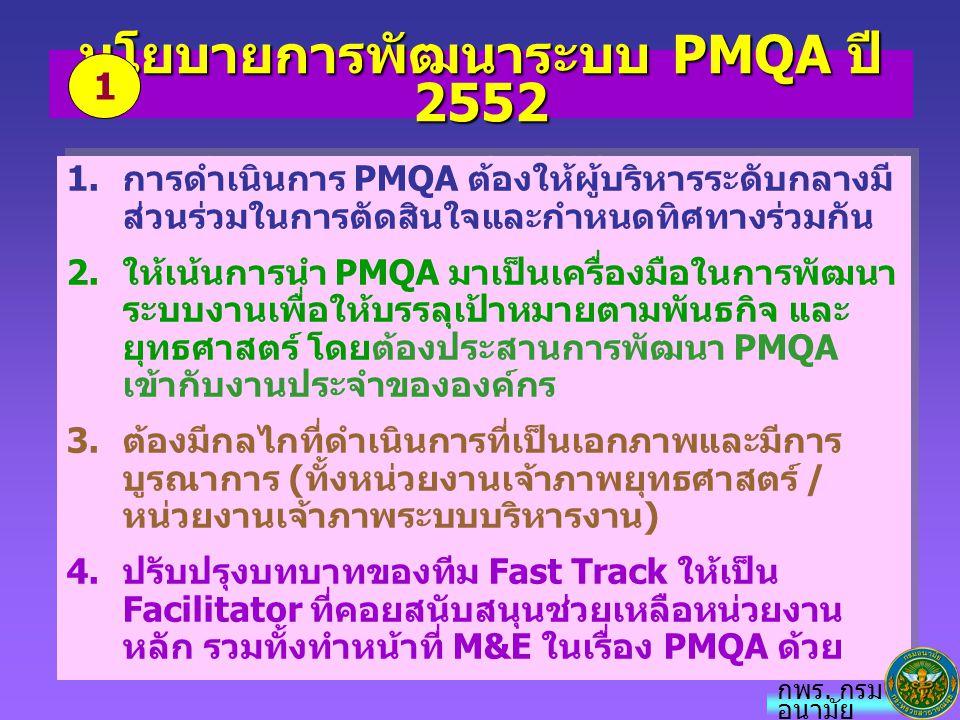 นโยบายการพัฒนาระบบ PMQA ปี 2552 5.เพื่อให้เกิดการประสานงานที่ดี จึงให้กำหนดบทบาทหน้าที่ (Role and Function) ของหน่วยงานให้ชัดเจน - หน่วยงานเจ้าภาพยุทธศาสตร์ - หน่วยงานเจ้าภาพระบบบริหารงานกลาง - หน่วยงานย่อย 6.หน่วยงานเจ้าภาพยุทธศาสตร์ ต้องเป็นหลักในการใช้ PMQA ในดำเนินการงาน โดยวิเคราะห์ความเสี่ยง วางระบบงาน กระบวนงานหลัก กำลังคนที่ต้องพัฒนา และระบบ IS เพื่อให้ มั่นใจว่า ยุทธศาสตร์จะบรรลุผล 7.หน่วยงานเจ้าภาพระบบบริหารงาน ต้องกำหนด ระบบงาน เป้าหมาย ที่จะพัฒนาในแผนพัฒนาองค์กร (โดยวิเคราะห์ จากเกณฑ์ PMQA และ OFI ของหมวด1-6) และจัดทำ แผนพัฒนา ระบบงานเป้าหมาย ที่สนับสนุนยุทธศาสตร์ โดยจำแนกบทบาทของหน่วยงานเจ้าภาพ(PO) กับ หน่วยงานย่อยที่ประสานสอดคล้องกัน 5.เพื่อให้เกิดการประสานงานที่ดี จึงให้กำหนดบทบาทหน้าที่ (Role and Function) ของหน่วยงานให้ชัดเจน - หน่วยงานเจ้าภาพยุทธศาสตร์ - หน่วยงานเจ้าภาพระบบบริหารงานกลาง - หน่วยงานย่อย 6.หน่วยงานเจ้าภาพยุทธศาสตร์ ต้องเป็นหลักในการใช้ PMQA ในดำเนินการงาน โดยวิเคราะห์ความเสี่ยง วางระบบงาน กระบวนงานหลัก กำลังคนที่ต้องพัฒนา และระบบ IS เพื่อให้ มั่นใจว่า ยุทธศาสตร์จะบรรลุผล 7.หน่วยงานเจ้าภาพระบบบริหารงาน ต้องกำหนด ระบบงาน เป้าหมาย ที่จะพัฒนาในแผนพัฒนาองค์กร (โดยวิเคราะห์ จากเกณฑ์ PMQA และ OFI ของหมวด1-6) และจัดทำ แผนพัฒนา ระบบงานเป้าหมาย ที่สนับสนุนยุทธศาสตร์ โดยจำแนกบทบาทของหน่วยงานเจ้าภาพ(PO) กับ หน่วยงานย่อยที่ประสานสอดคล้องกัน กพร.