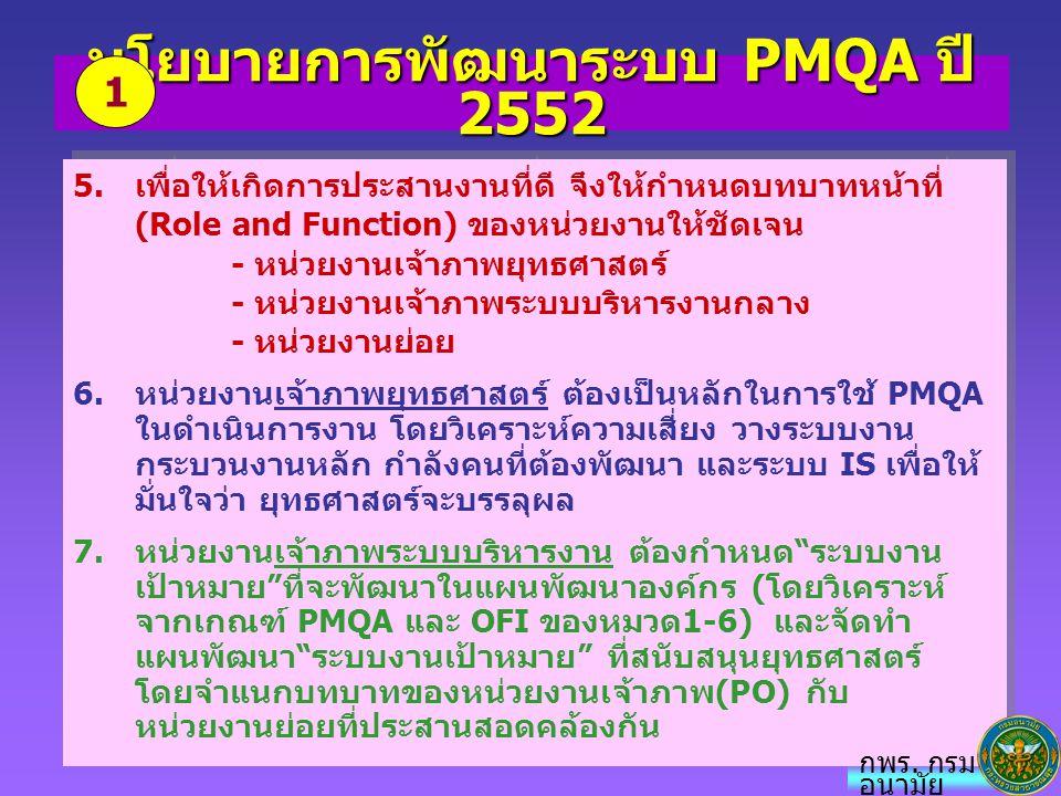 รางวัล PMQA ภาพรวม กับ ภาพหน่วยงานย่อย กรมอนามัย สำนัก/กอง ศูนย์อนามัย PMQA(FL )