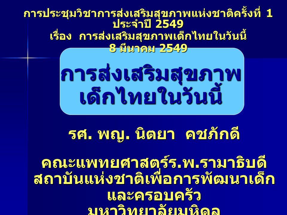 การส่งเสริมสุขภาพ เด็กไทยในวันนี้ การประชุมวิชาการส่งเสริมสุขภาพแห่งชาติครั้งที่ 1 ประจำปี 2549 เรื่อง การส่งเสริมสุขภาพเด็กไทยในวันนี้ 8 มีนาคม 2549